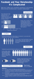 Facebook and relationships - infographic