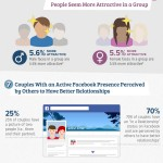 The 10 Most Interesting Dating Studies of 2014 [Infographic]