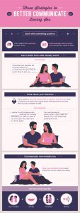 strategies to communicate during sex